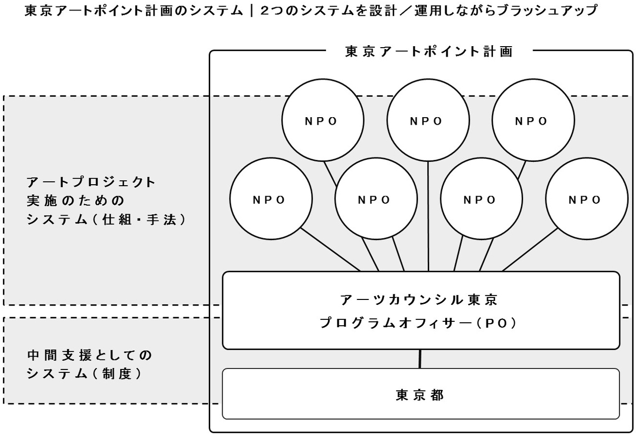 kotobabon-1-system.jpg