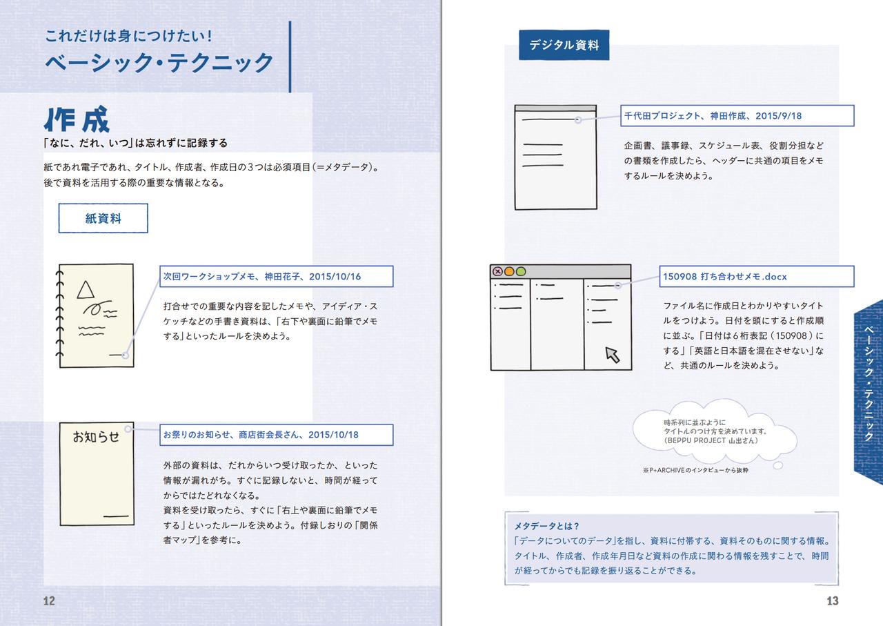 「これだけは身につけたい!ベーシック・テクニック 作成」『便利帖』、12-13頁。「作成」は記録が生まれる最初の段階です。「なに、だれ、いつ」の情報を記録に付しておくことが重要です。最初に確認しておくことで、後で記録を整理するときに、作成者に記録の情報を確認する手間が省けます(そもそも、作成者探しから始めると大変です)。記録を活用する段階で権利処理が必要なとき、スムーズに事を進めることもできます。そして「なに、だれ、いつ」の書き方にブレが出ない共通ルールづくりも必要です。アーカイブづくりは、はじめが肝心です。