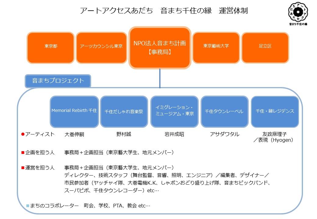 kotobabon-2-otomachi-structure.jpg